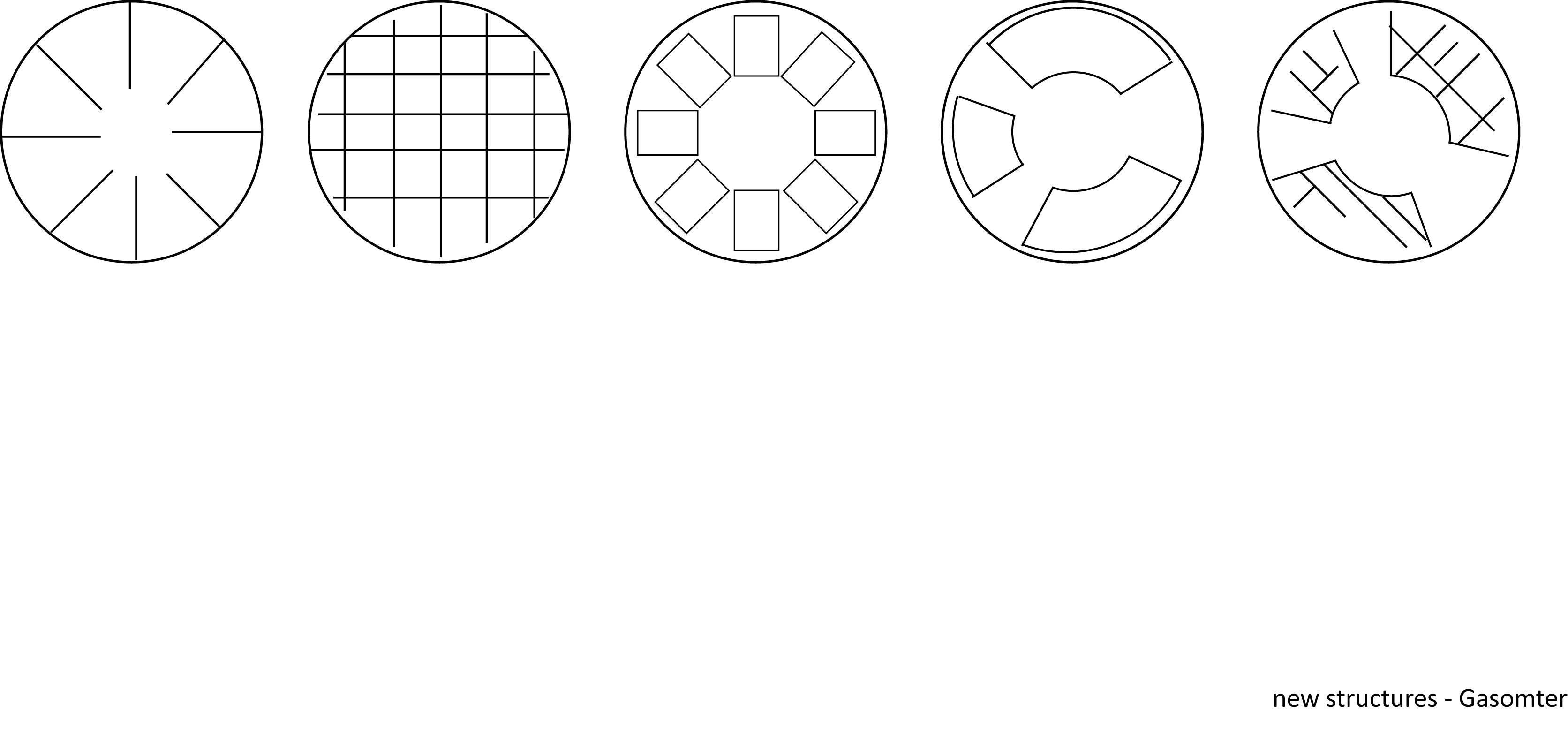 Site Program Gasometerysis