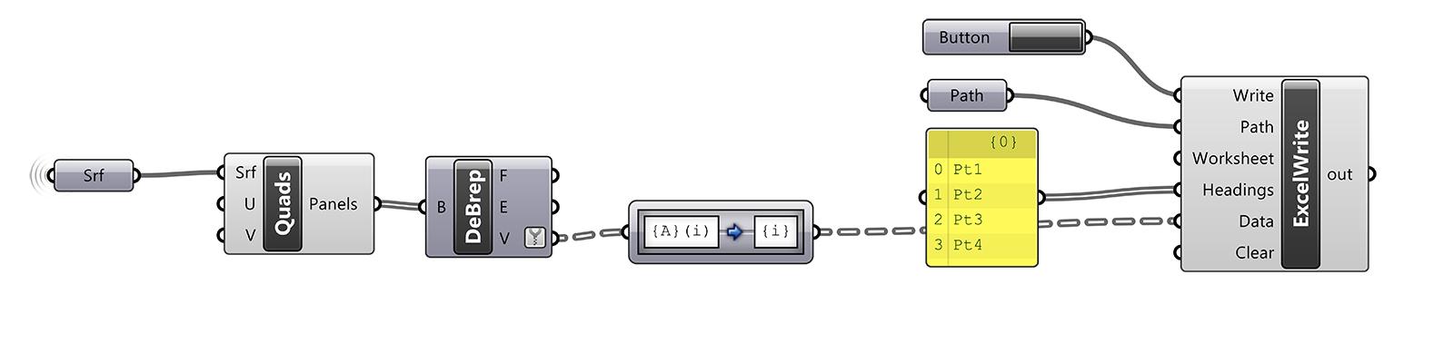 Adaptive components   parametricmonkey