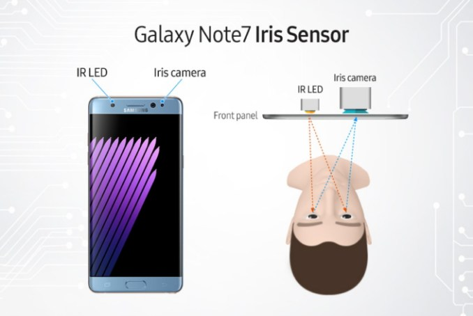 GalaxyNote7_Feature_Iris_Main_Final_3_2