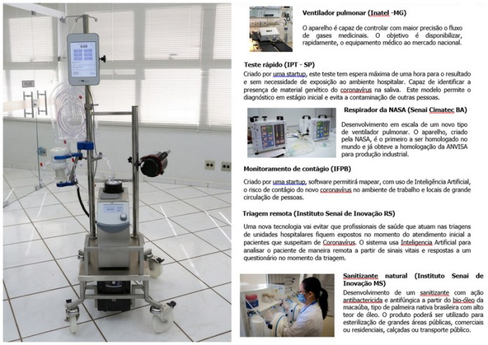 Entenda como a oxigenação extracorpórea (ECMO) pode ajudar no tratamento contra a Covid-19