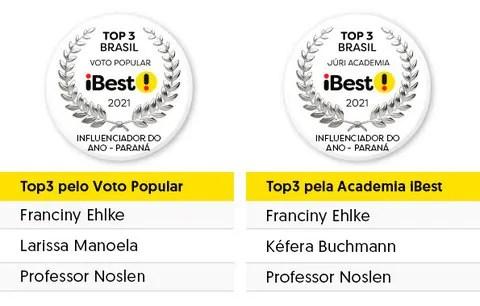 Franciny Ehlke, Larissa Manoela e Professor Noslen são eleitos os melhores Influenciadores do Paraná