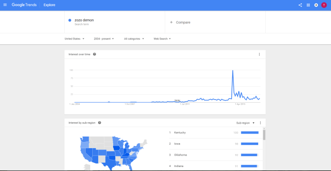 zozo-demon-google-trends-usa