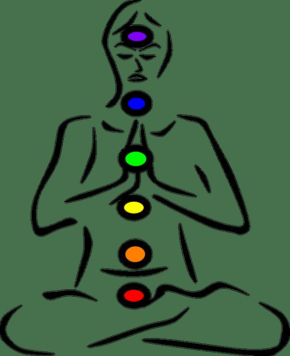 Cele 7 Chakre majore, Lucrul cu chakrele, TOTUL DESPRE CHAKRE, Afirmatii pentru echilibrarea chakrelor