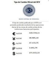 Tasa del dolar banco central de venezuela