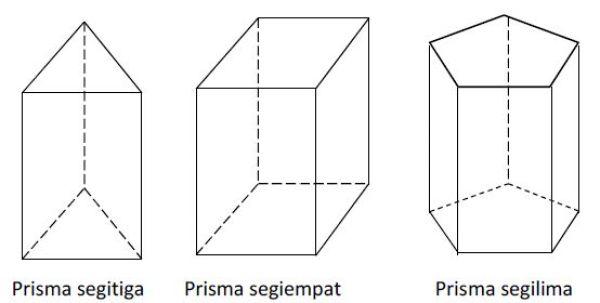 prisma bentuk bangun ruang