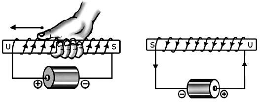 Cara menentukan kutub magnet elektromagnetik