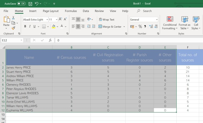 Excel spreadsheet with all data and headers highlighted ready for plotting