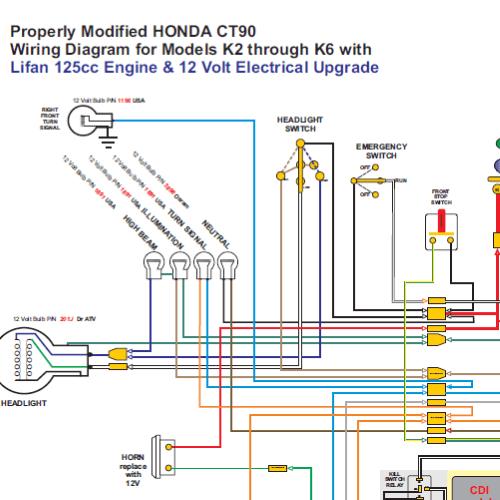Lifan 50cc Wiring Diagram Yamaha 50Cc Wiring Diagram • Couponss.co