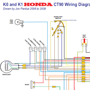 CT90 Full Color Wiring Diagram: K0 to K1  Home of the Pardue Brothers