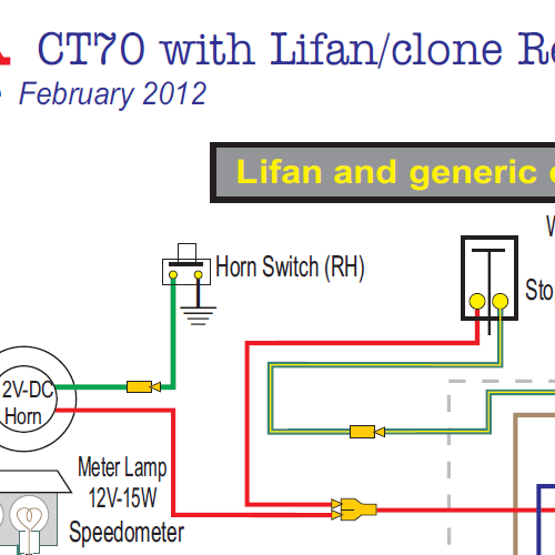 CT70 Clone Lifan Wiring ?resize=500%2C500&ssl=1 ignition wiring diagram 1981 honda c70 honda c70 coil wiring Honda CT70 Wiring-Diagram at mifinder.co