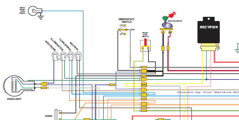 Wiring Diagram?resize=640%2C323 wiring diagram motorcycle hobbiesxstyle simple motorcycle wiring diagram at fashall.co