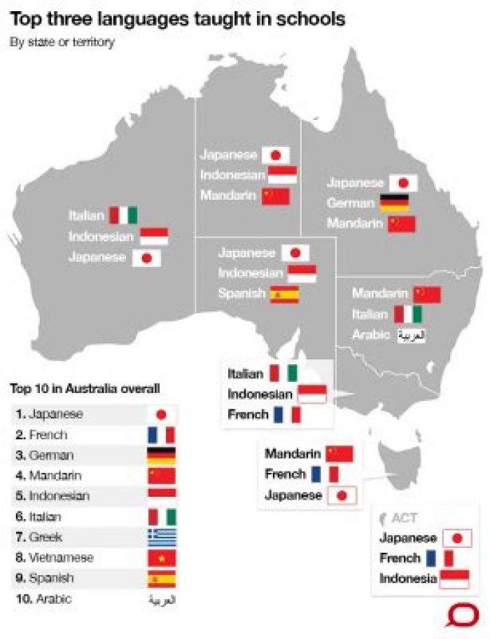 Dari Mana Asalnya Aksen Australia?. Data seberan bahasa di Australia
