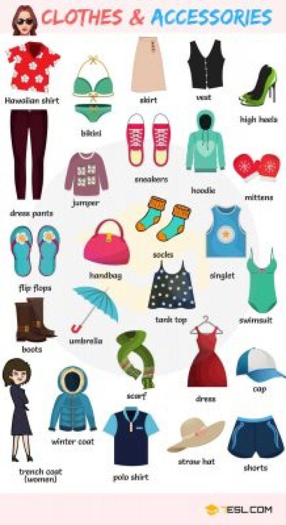 Mengetahui kosakata pakaian dalam bahasa Inggris dengan gambar.