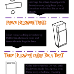 Tips For Managing Halloween Candy