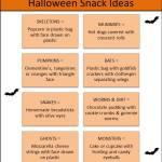 Halloween Snack Ideas via www.parentclub.ca