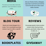 author-ideas-How-to-promote-your-book-infographic-via-www.parentclub.ca_