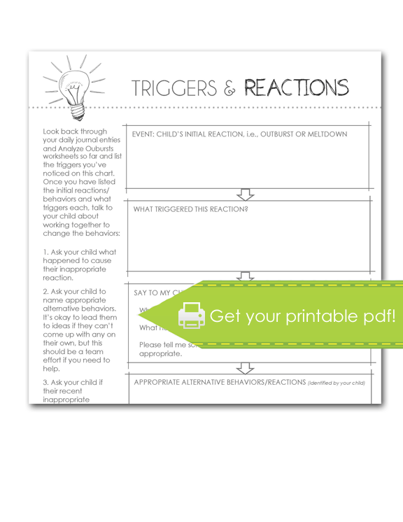 Triggers and Reactions Worksheet, print