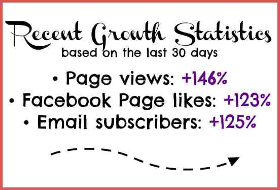 Growth stats parenting from the heart work with me