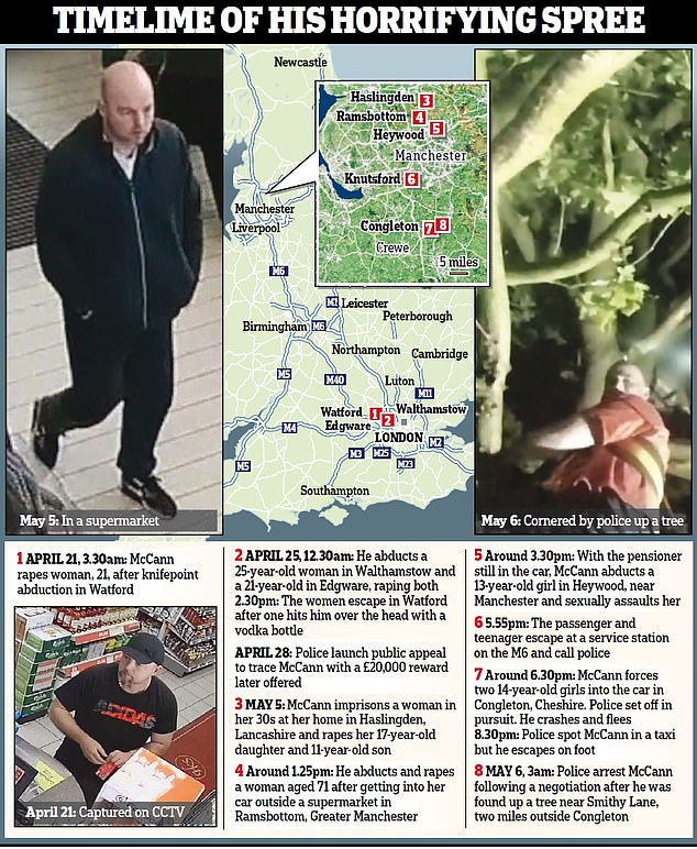 A graphic shows how McCann carried out his the trail of misery before finally being brought to justice