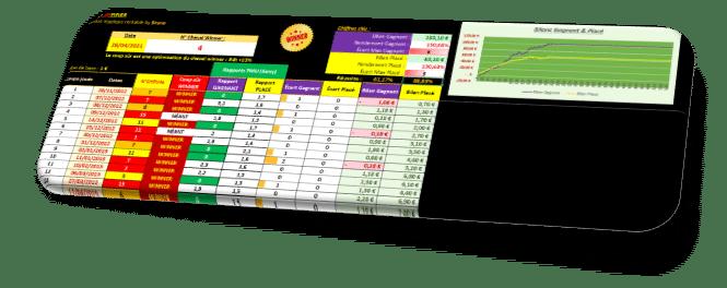 Interface cheval Winner® - Sélection rentable - Jeu Simple PMU - Pari-Gagnant.com