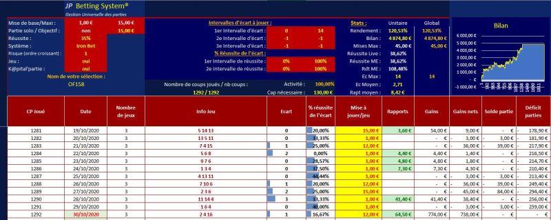Bilan de la méthode jouée avec JP Betting System - Pari-gagnant.com
