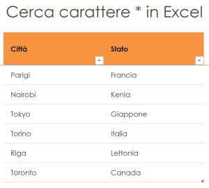 Cercare carattere * asterisco in Excel