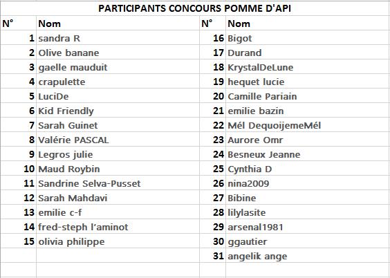 20160828 CONNOURS POMME D'API (1)