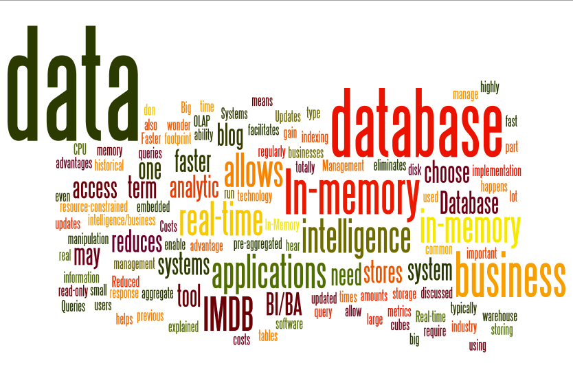 In-Memory Data Advantages