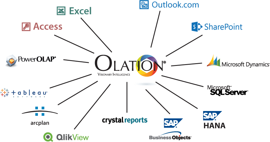 OLATION-Diagram-Updated-Logos