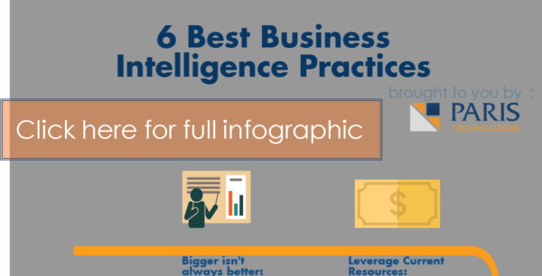 Cool Business Intelligence Infographic
