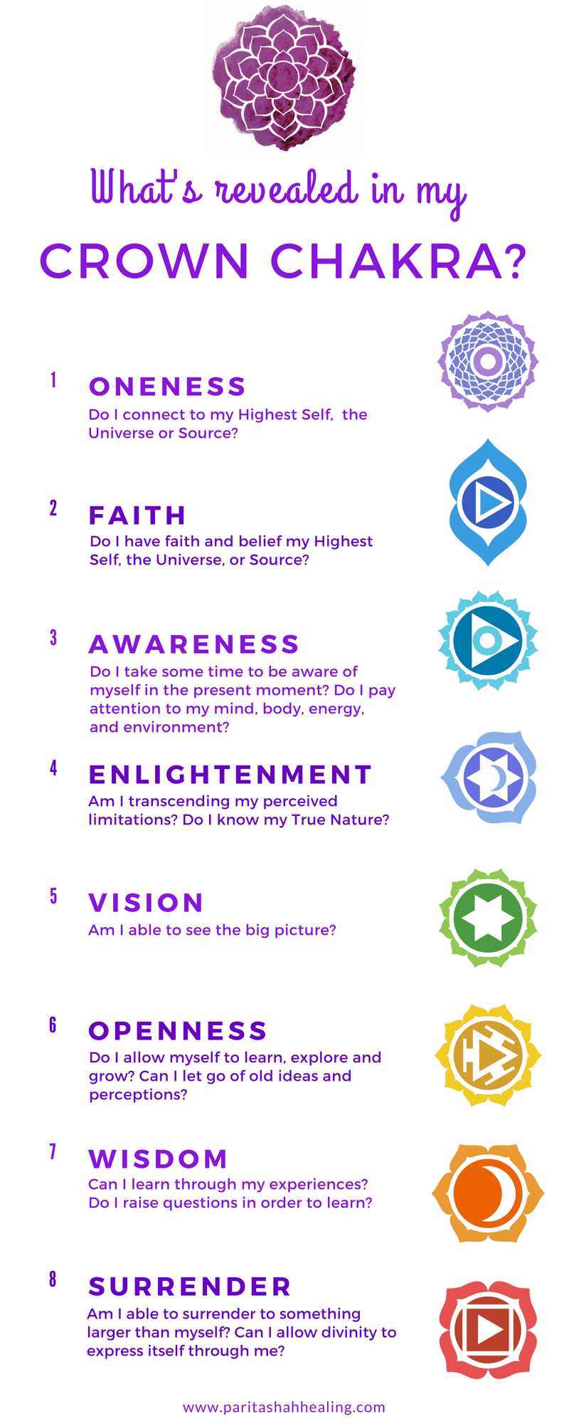 Crown Chakra Meaning - Crown Chakra Themes