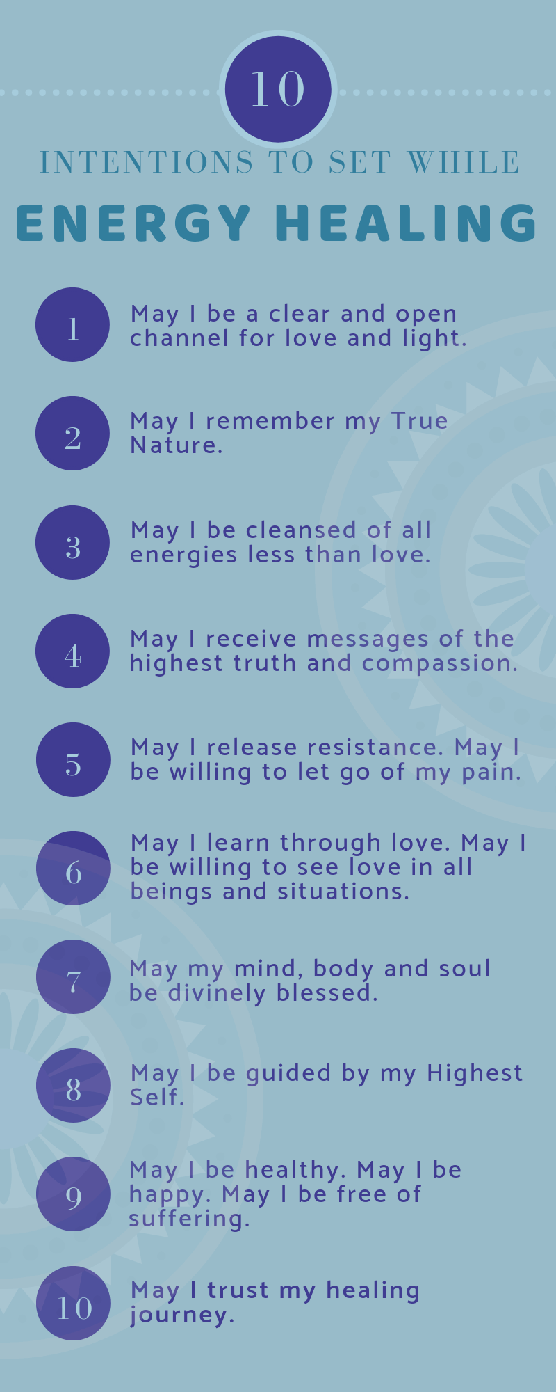 Intention Infographic - Reiki Intentions - Reiki Affirmations