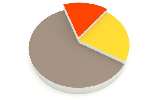 avantages et inconvénients de l'autofinancement immobilier