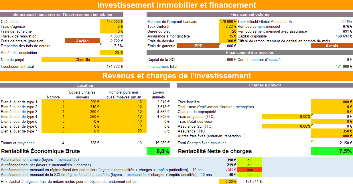 investir immobilier rendement