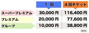 セラサイズ パーキンソン リハビリ 料金表