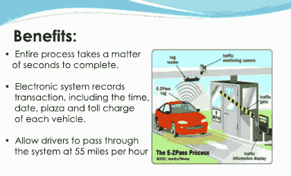 ElectronicToll Collection System