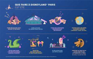 """El momento especial de reapertura fue presentado por Natacha Rafalski, presidenta de Disneyland Paris, en Main Street, EE. UU., Con el Castillo de la Bella Durmiente como telón de fondo junto a los personajes de Disney en compañía de los miembros del elenco, incluidos los """"Guardianes Mágicos"""" que cuidaron del resort durante el cierre."""