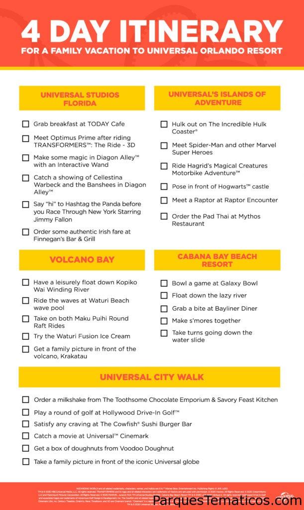 Itinerario de 4 días para unas vacaciones familiares en Universal Orlando Resort