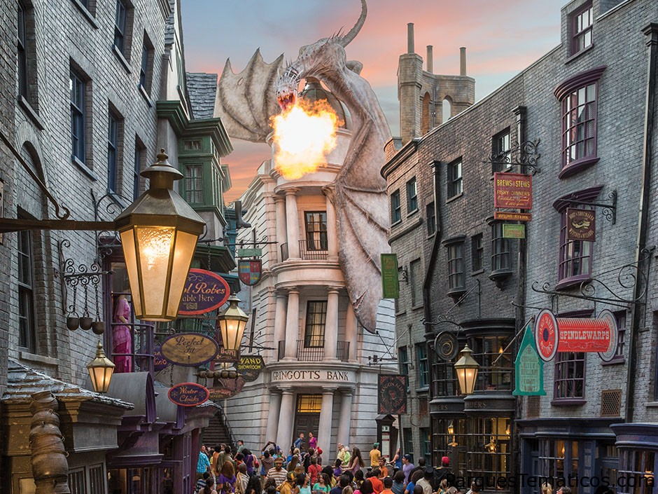 Guía para The Wizarding World of Harry Potter en Universal Orlando