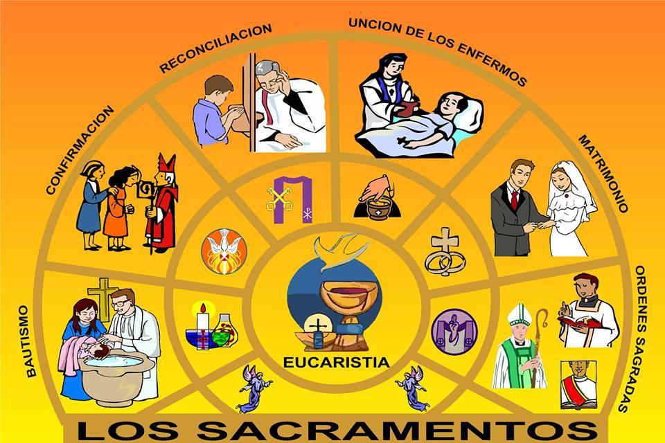 De La Dios 7 De Los Ley Sacramentos