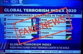 Fact Check: NO 2020 Global Terrorism Index ranked Nigeria third
