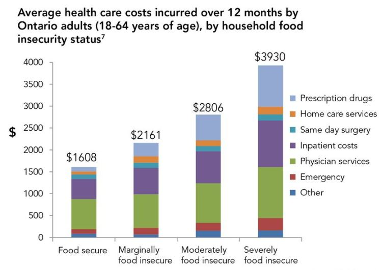 health care costs.JPG