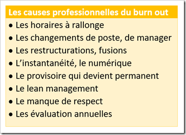cause professionnelles du burn out