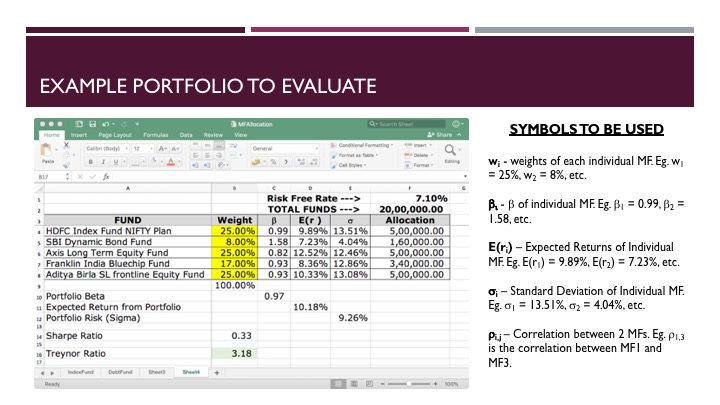 Evaluating a Mutual Fund Portfolio