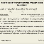 5 questions about end-of-life decisions