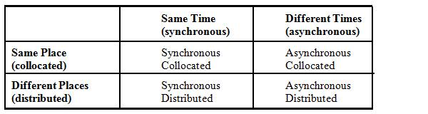 Montague et al Table 8