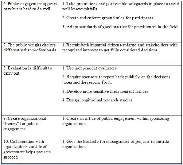 Bernier Table 2 part 2