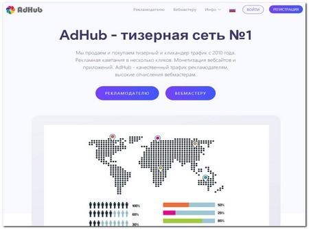 AdHub