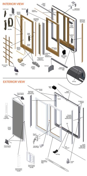 Frenchwood Gliding Patio Door Parts Diagram