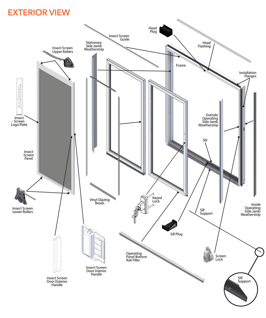 perma shield gliding patio door parts